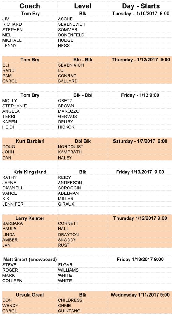 nt-classes-2017